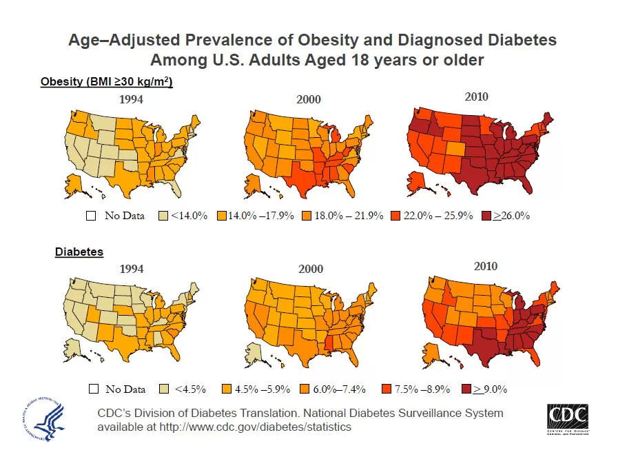 Obesity-Diabetes-Map - CDC